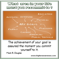 http://www.higherawareness.com/questions/commitment-control-questions.html