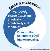 sense consciousness