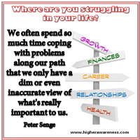 https://www.higherawareness.com/questions/struggles-emotion-questions.html